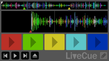 LiveCue for Serato, play mode